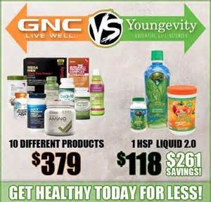 How to Order Youngevity at Wholesale